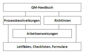 image005 - GUS-OS Suite - GUS Deutschland